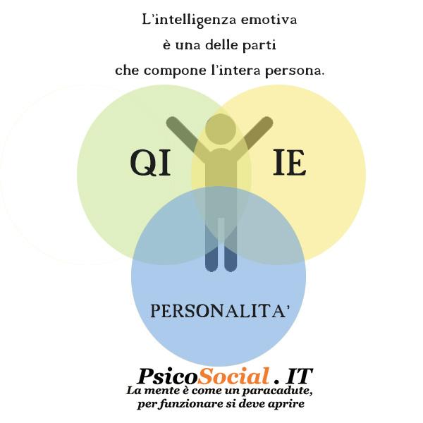 Intelligenza emotiva, IQ e personalità